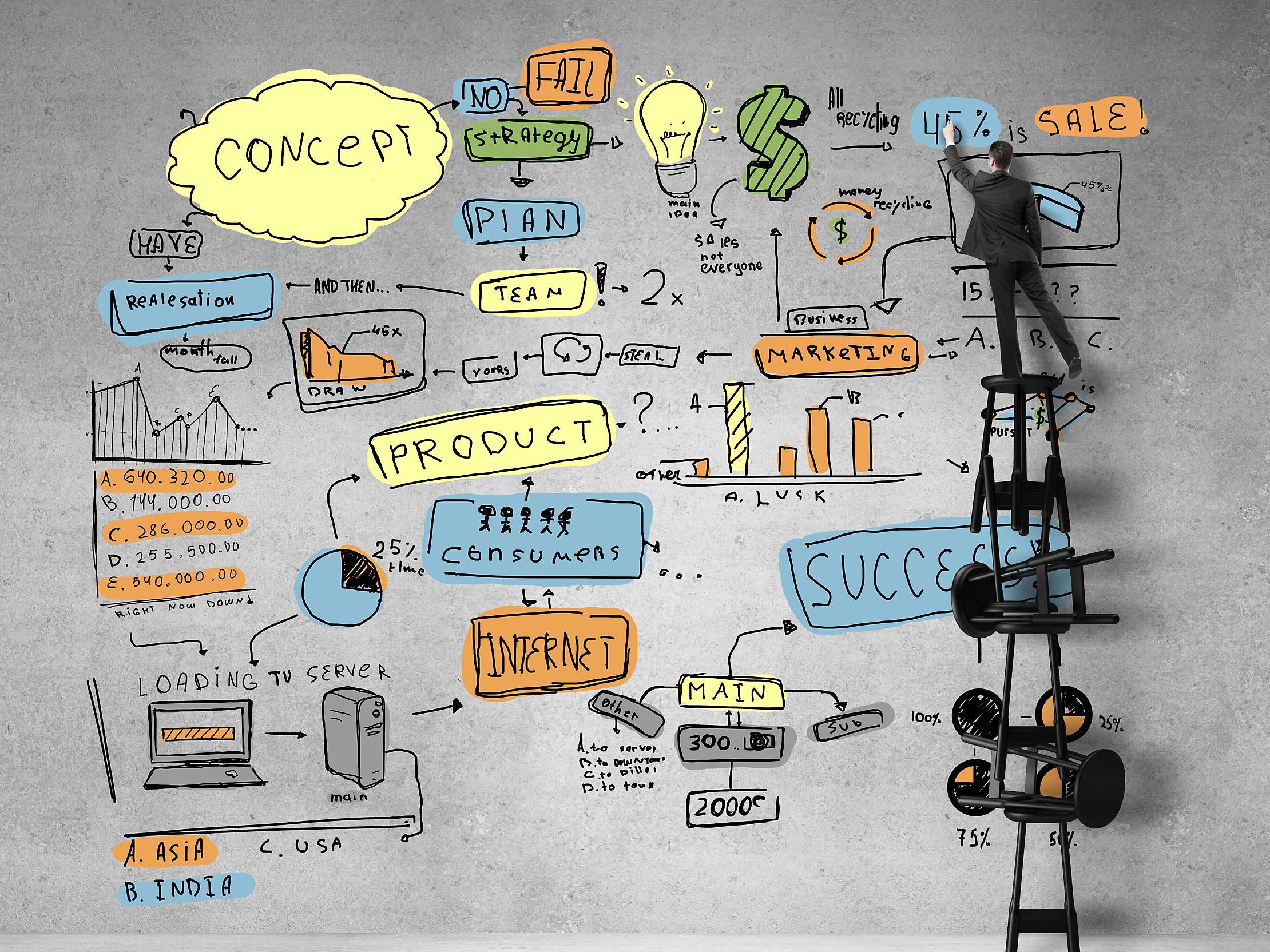 Skab succes i dit arbejde med innovation