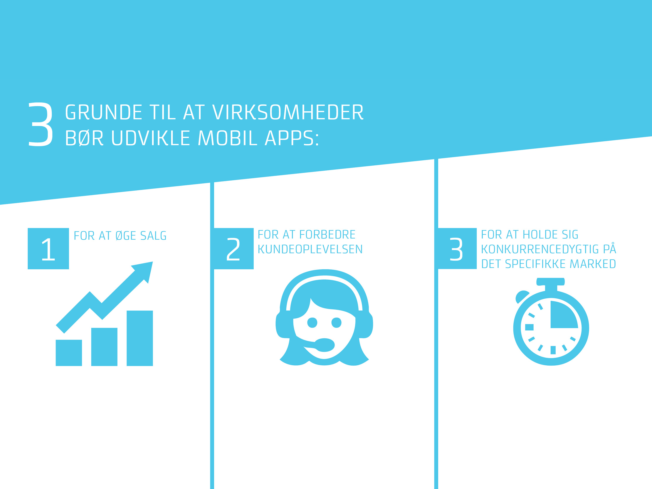 3 grunde til at virksomheder bør udvikle mobile apps